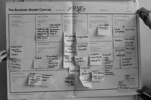 business-model-canvas-posi-in-notes